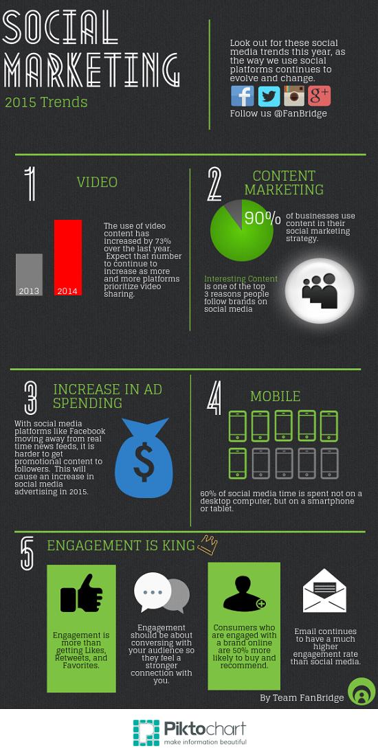 social-marketing-infographic