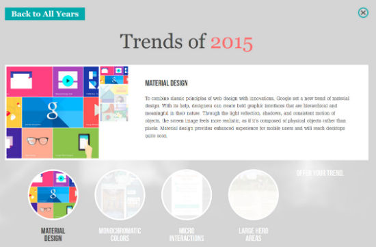 templatemoster-interactive-trends-single-trends