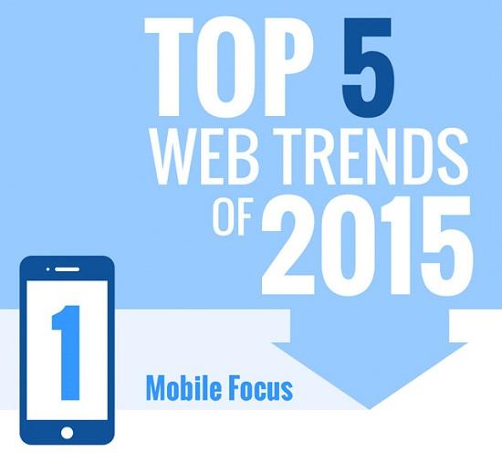 top-5-web-trends-klein