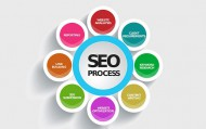 How To Improve Your Ranking: 5 Quick SEO Tips