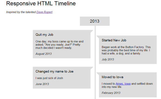 responsive html timeline