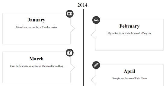 year in review timeline