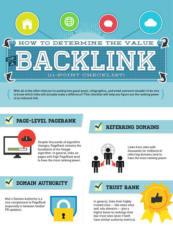 SEO-Basics - Rankingpower eines Backlinks messen