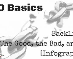 SEO Basics: Backlinks – The Good, the Bad, and … [Infographic]