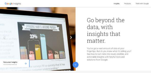 Google Insights und Trends