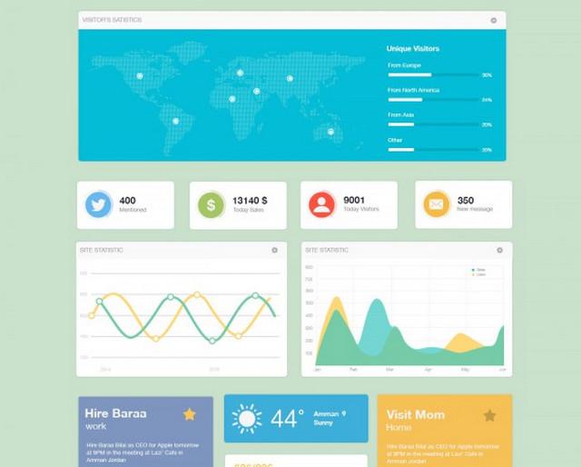admin dashboard kit