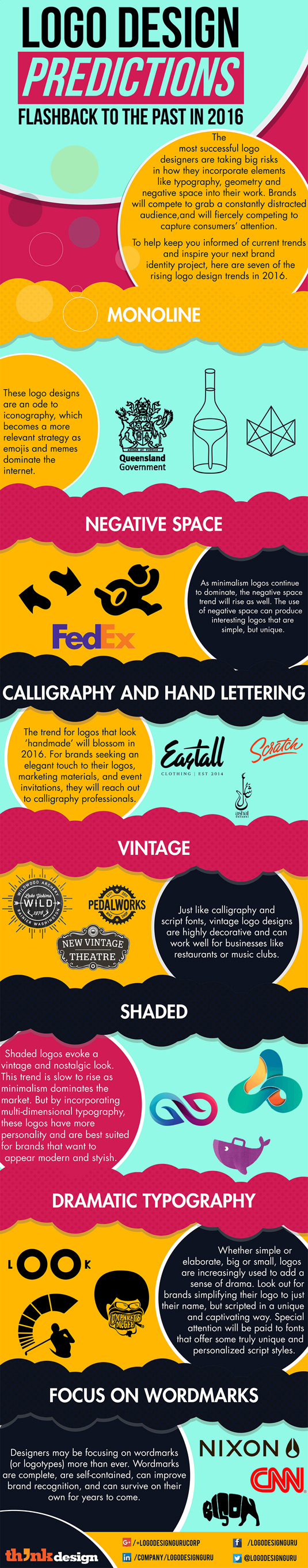 Logo Design Trends 2016