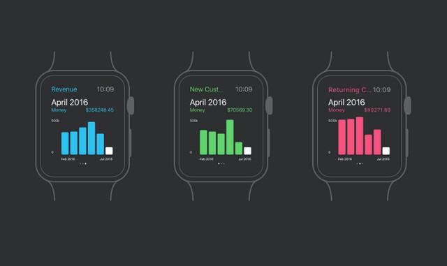 apple watch analytics