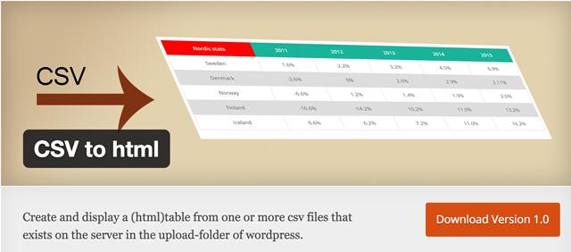 kostenlose WordPress-Plugins