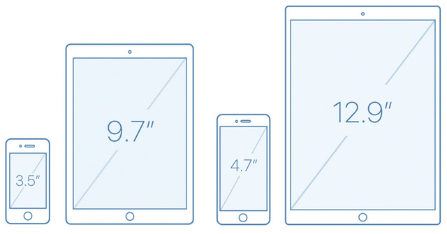 devices outline