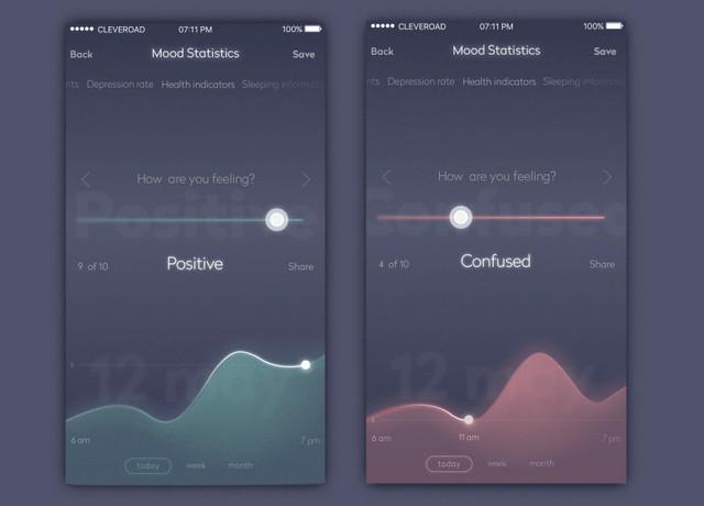 mood control app