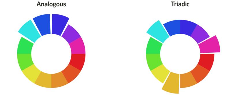 analoge-und-tertiaere-farben