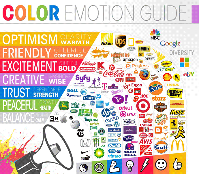 Color Emotion Guide - The Psychology of Colors in Marketing and Branding