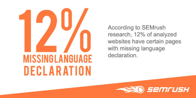 Problem: The Wrong or Missing Declaration of the Language