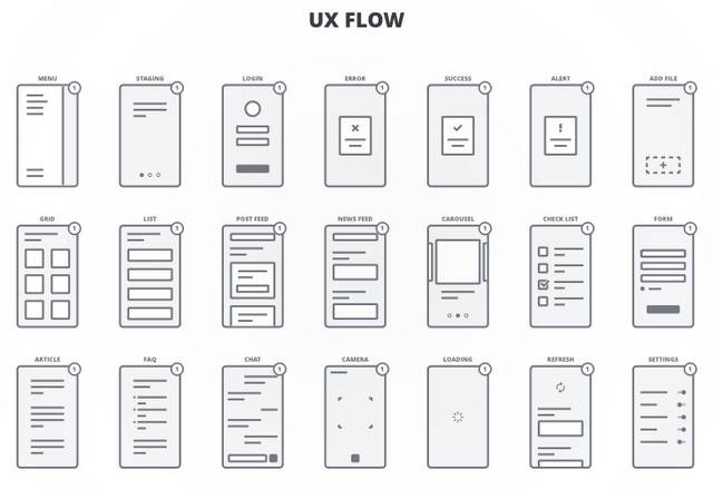 ux flow sreens