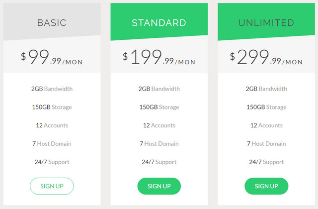 20 code snippets with beautiful pricing tables noupe for Bootstrap table design