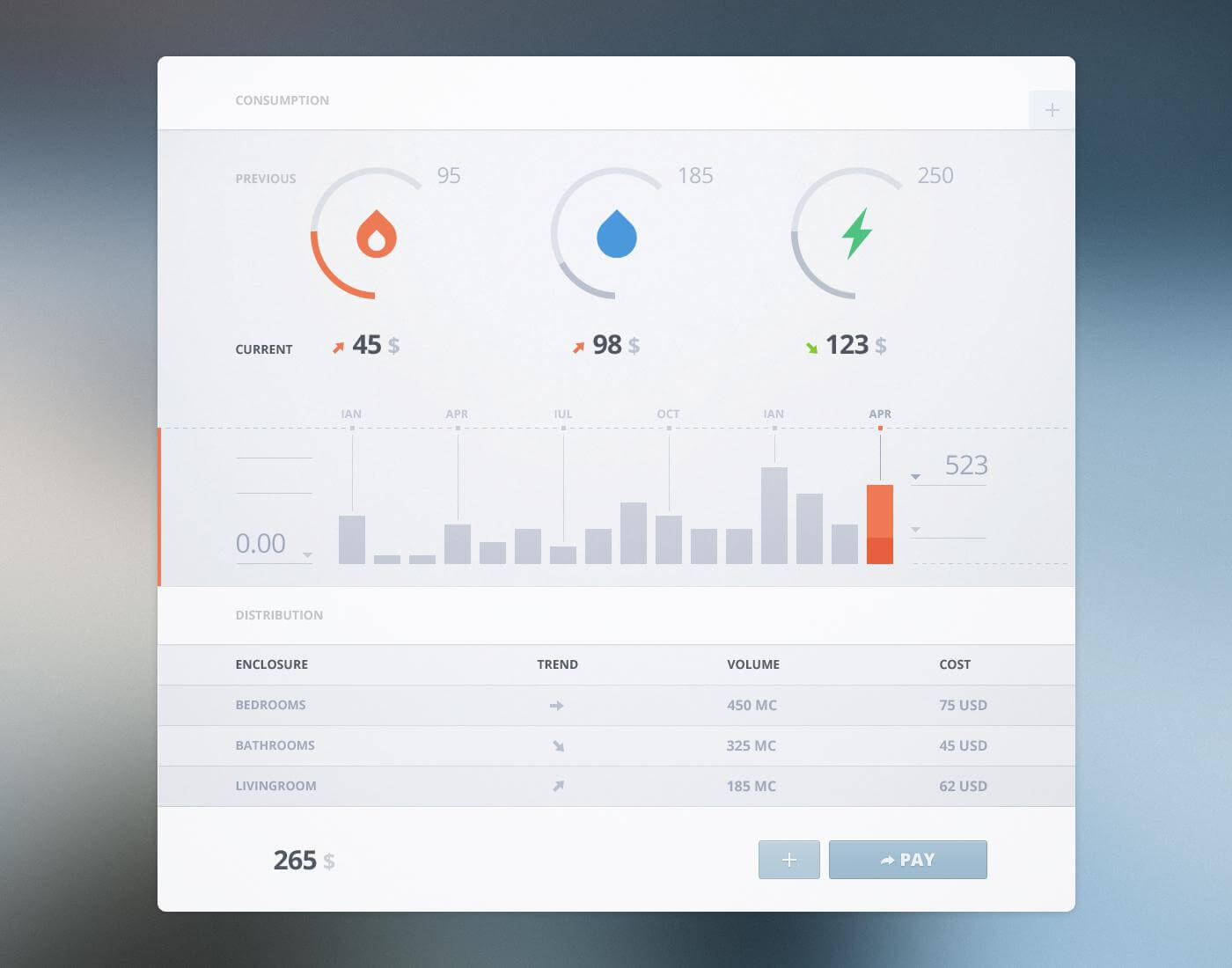 20 Inspirational Dashboard Designs - noupe