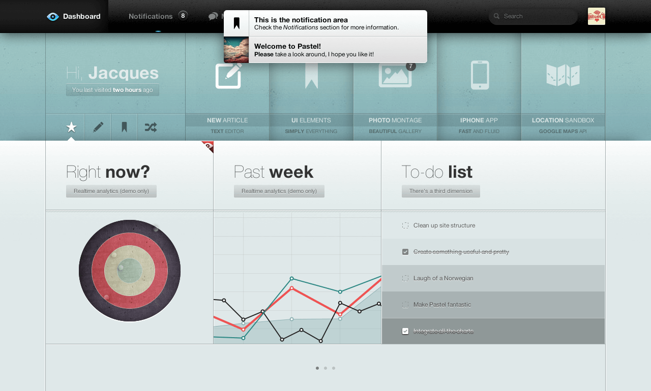 20 Inspirational Dashboard Designs | The JotForm Blog