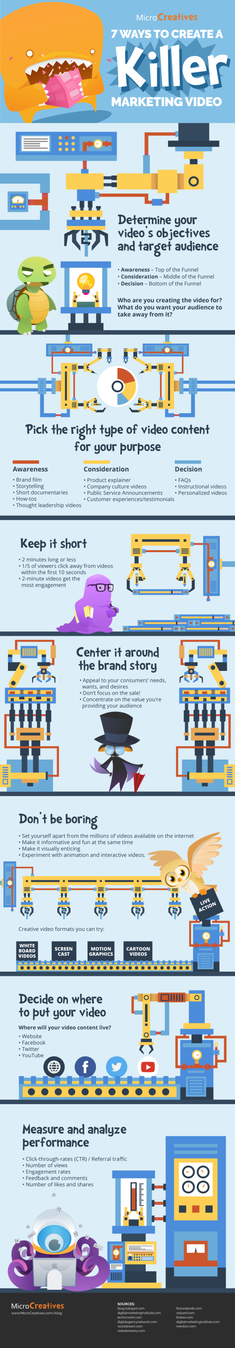 7 Ways to Create a Killer Marketing Video infographic 1