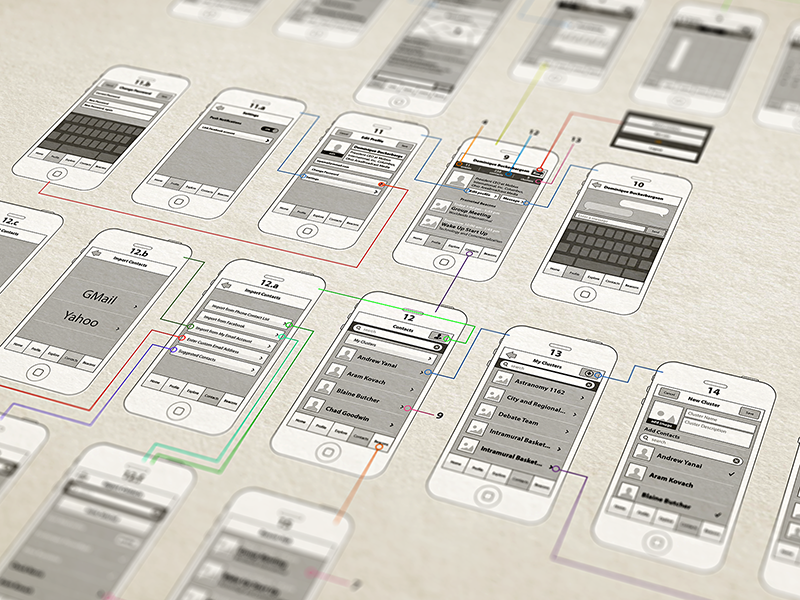 wireframe examples for the Yalantis mobile application