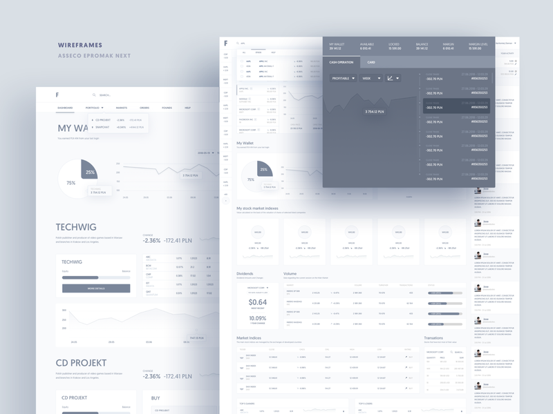 wireframe examples of Movade