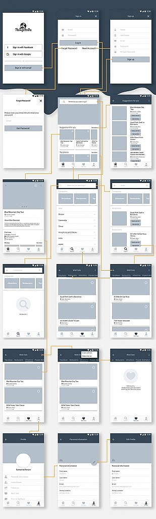 wireframe examples of a mobile app By Tina Karapetian