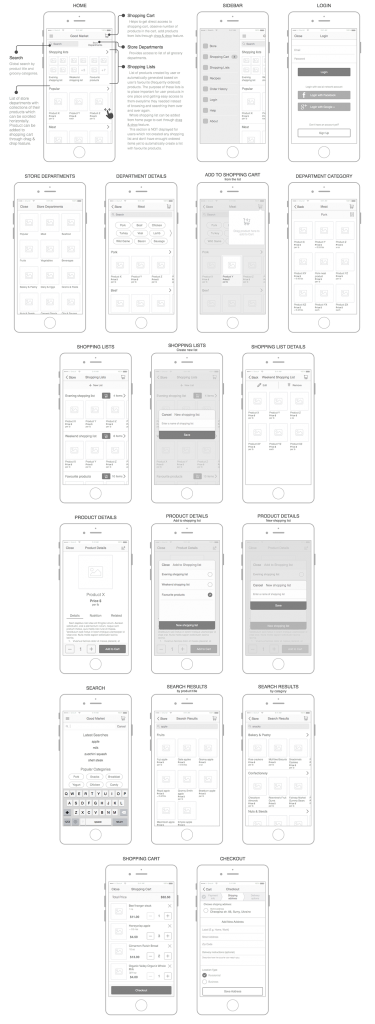 wireframe examples of a mobile app By Volodymyr Melnyk