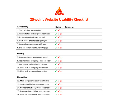 Usability test for an adult dating website