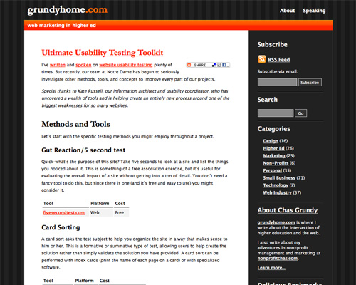 ultimate usability testing toolkit