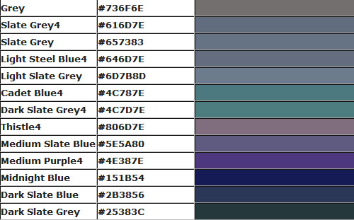 HTML Color Code Chart and Names