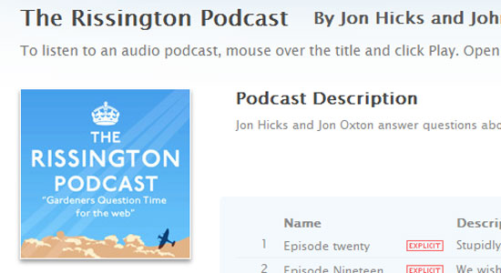 The Rissington Podcast