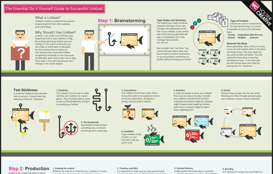 50 Interesting and Useful Infographics for Web Designers - noupe