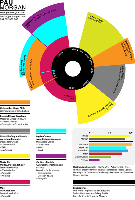 Remarkable Resume Designs Noupe