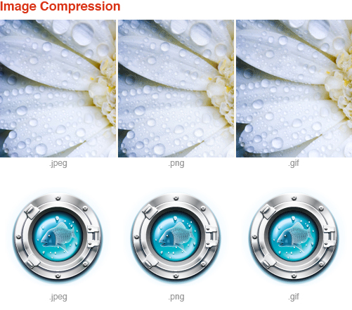 What is Image Compression? - Definition from Techopedia
