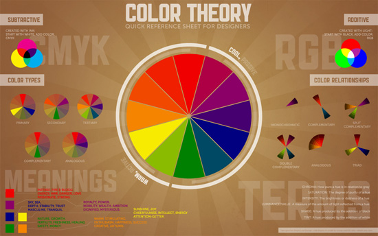 its available as a print ready pdf or as desktop wallpaper color theory in graphic design