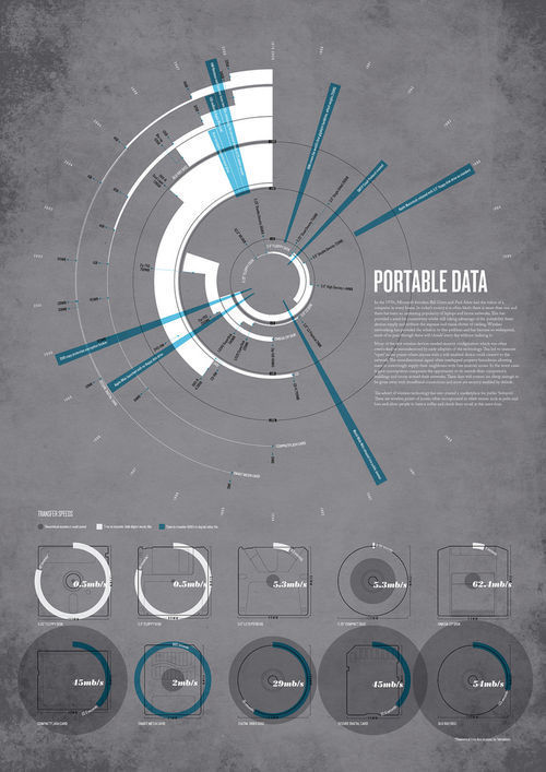 Infographic visualization tools